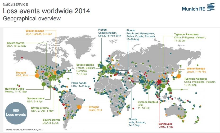 Catastrofes-mundiais-2014